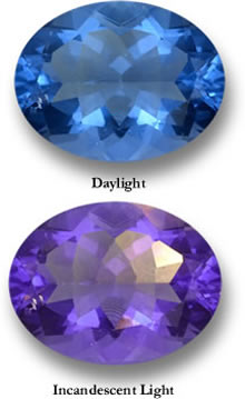 Color Change Fluorite Gem
