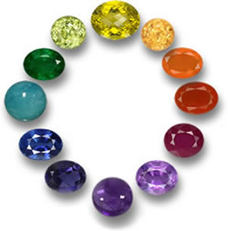 Gemstone Color Wheel