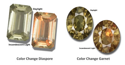 Color Change Gemstones