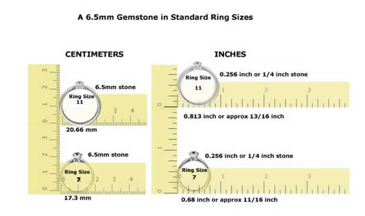 Gemstone size comparison chart