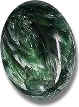 Green Gemstones List Of Green Precious Amp Semi Precious