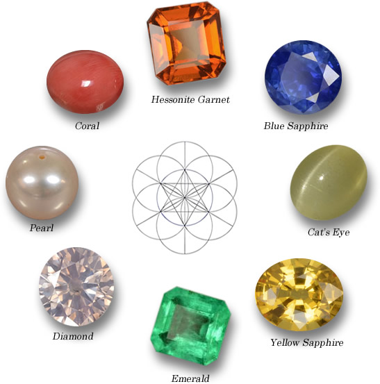 9 Gems of Vedic Astrology