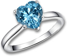Rhodium Plated Silver Blue Topaz Ring