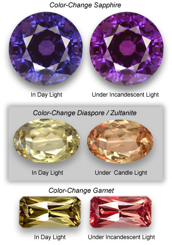 Permalink to Color Changing Gemstones