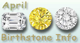 April Birthstone Information