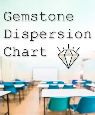 Gemstone Dispersion Chart