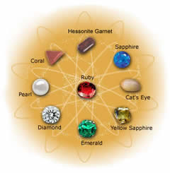 9 Gems Vedic Astrology