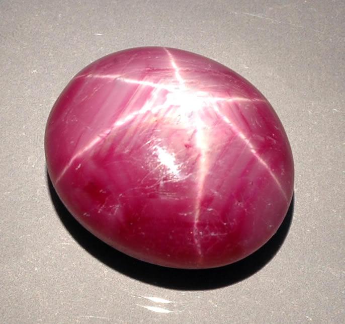 ruby gemstone information